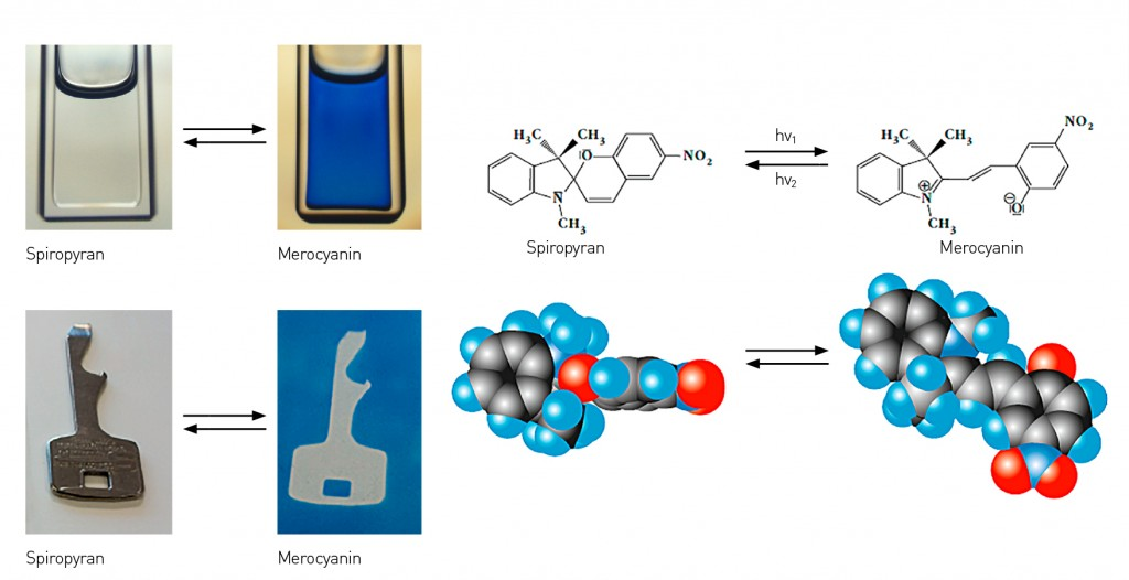 Photoaktive molekulare Schalter - labor&more